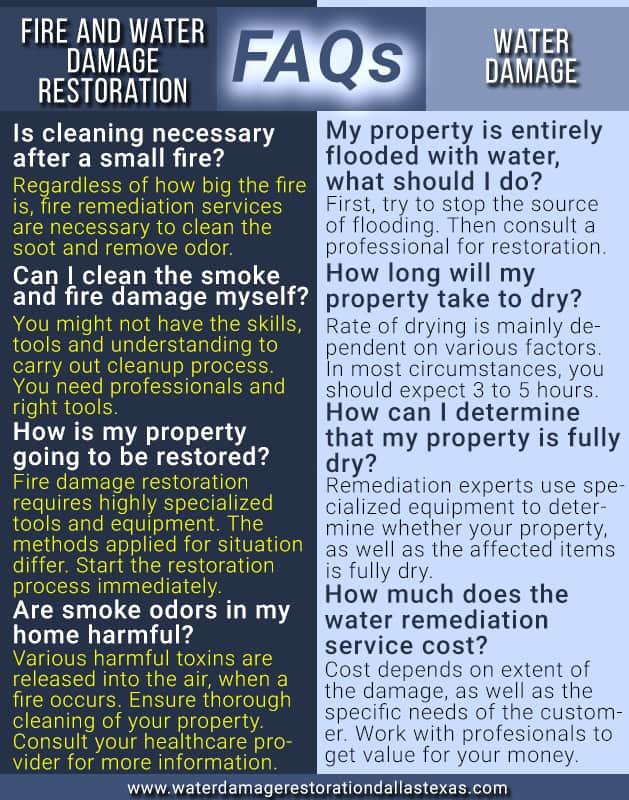 Water Damage Restoration Dallas FAQ